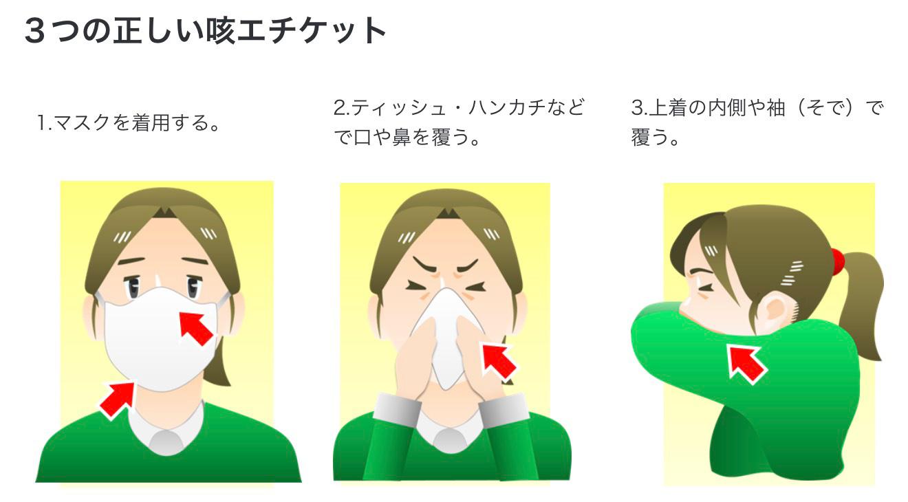 咳エチケット